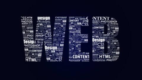 Web Design Museum : redécouvrez les sites web les plus populaires des années 1990-2000
